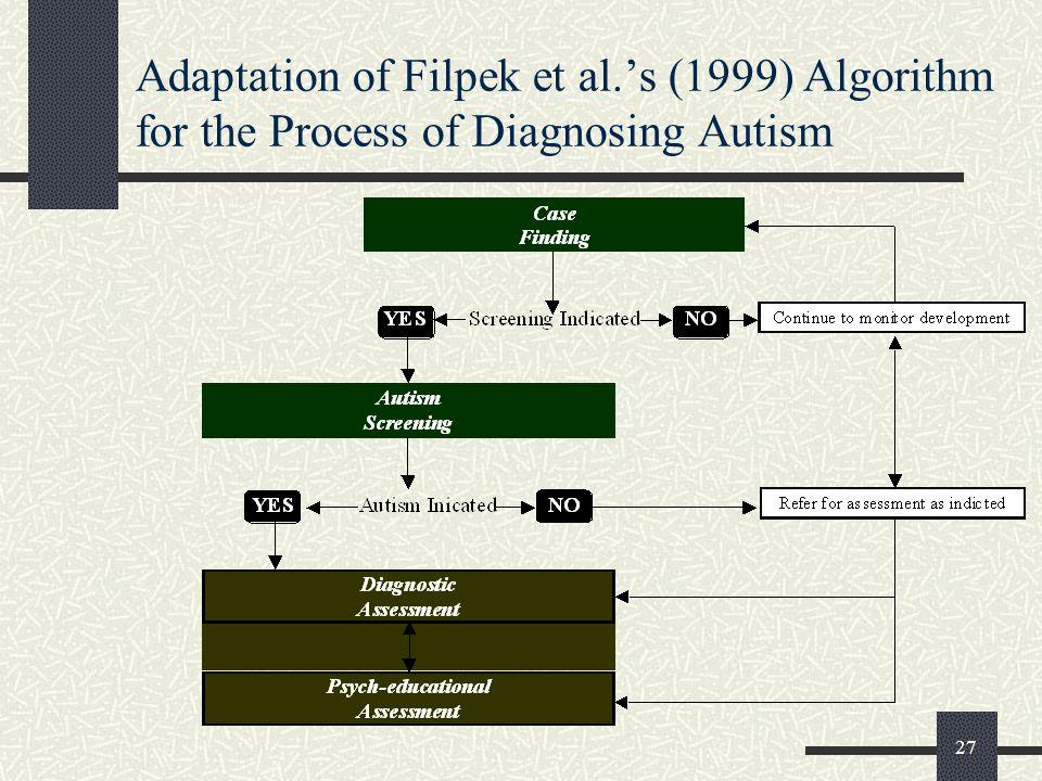 27 Adaptation of Filpek et al.'s (1999) Algorithm for the Process of Diagnosing Autism