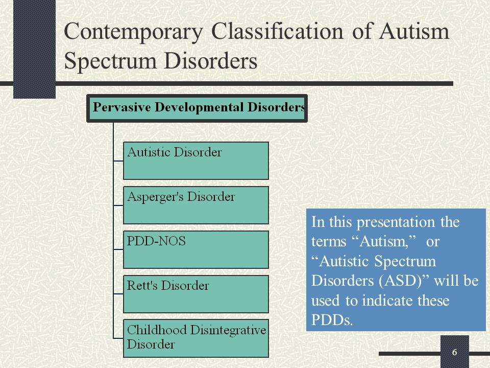 "6 Contemporary Classification of Autism Spectrum Disorders In this presentation the terms ""Autism,"" or ""Autistic Spectrum Disorders (ASD)"" will be use"