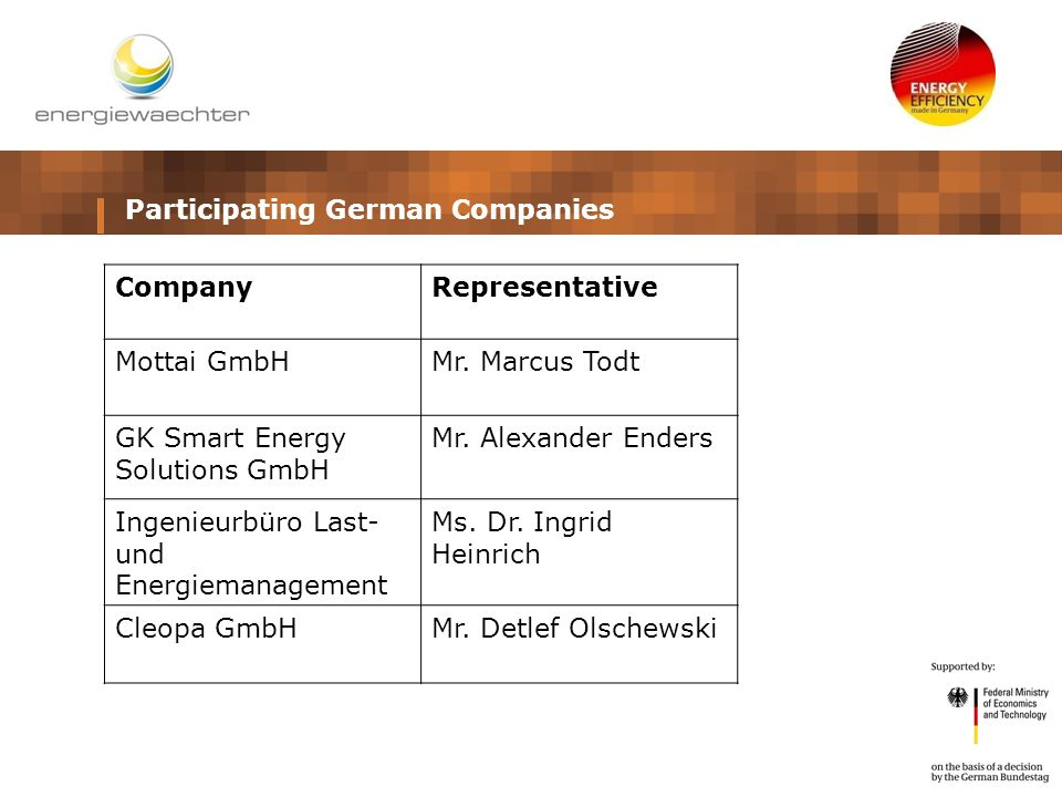 Participating German Companies CompanyRepresentative Mottai GmbHMr. Marcus Todt GK Smart Energy Solutions GmbH Mr. Alexander Enders Ingenieurbüro Last
