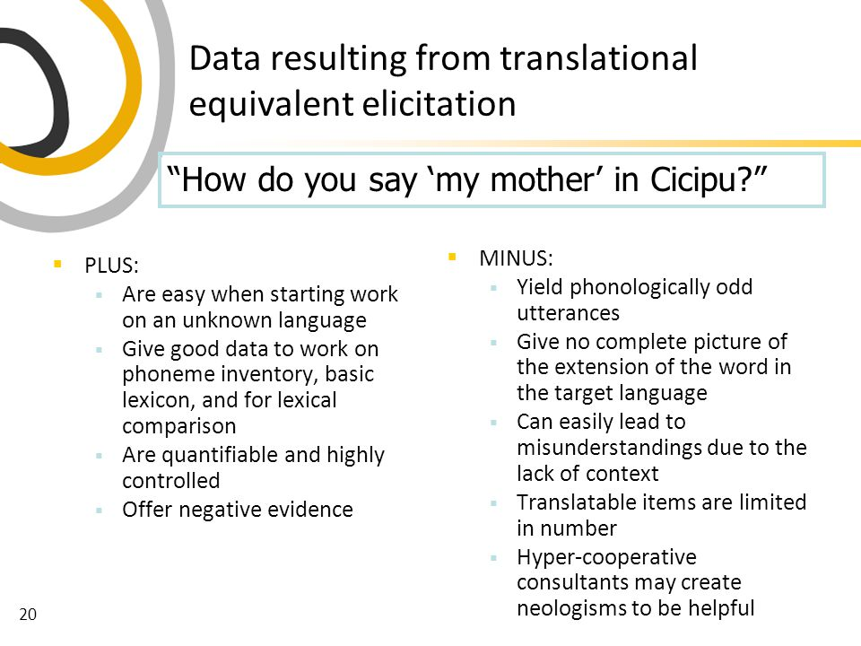 20 Data resulting from translational equivalent elicitation  PLUS:  Are easy when starting work on an unknown language  Give good data to work on phoneme inventory, basic lexicon, and for lexical comparison  Are quantifiable and highly controlled  Offer negative evidence  MINUS:  Yield phonologically odd utterances  Give no complete picture of the extension of the word in the target language  Can easily lead to misunderstandings due to the lack of context  Translatable items are limited in number  Hyper-cooperative consultants may create neologisms to be helpful How do you say 'my mother' in Cicipu