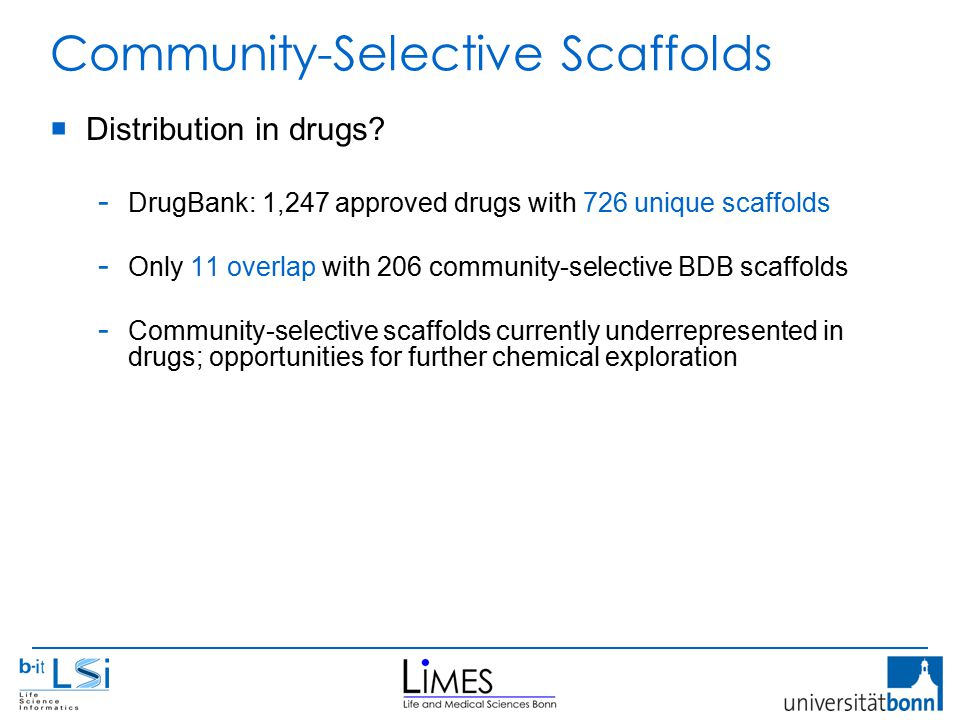 Community-Selective Scaffolds  Distribution in drugs.