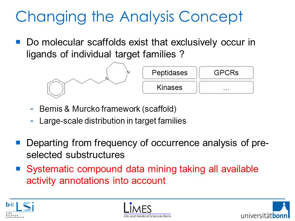 Changing the Analysis Concept  Do molecular scaffolds exist that exclusively occur in ligands of individual target families .