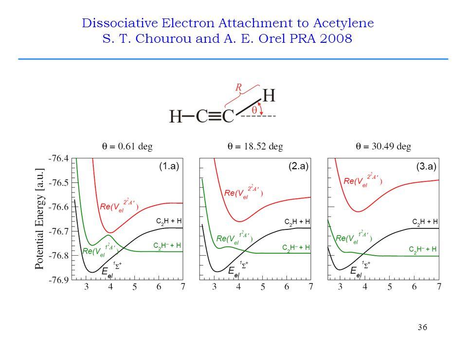36 Dissociative Electron Attachment to Acetylene S. T. Chourou and A. E. Orel PRA 2008