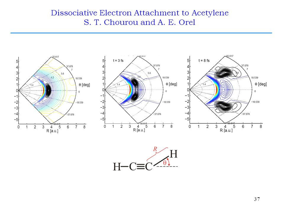 37 Dissociative Electron Attachment to Acetylene S. T. Chourou and A. E. Orel