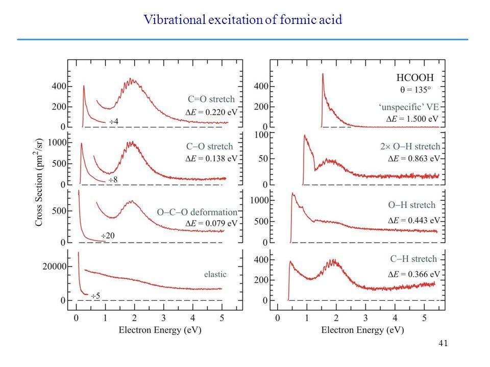 41 Vibrational excitation of formic acid