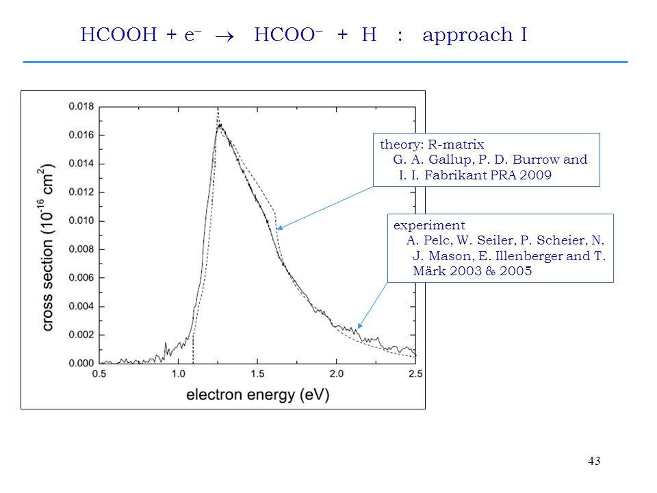 43 HCOOH + e   HCOO  + H : approach I theory: R-matrix G.