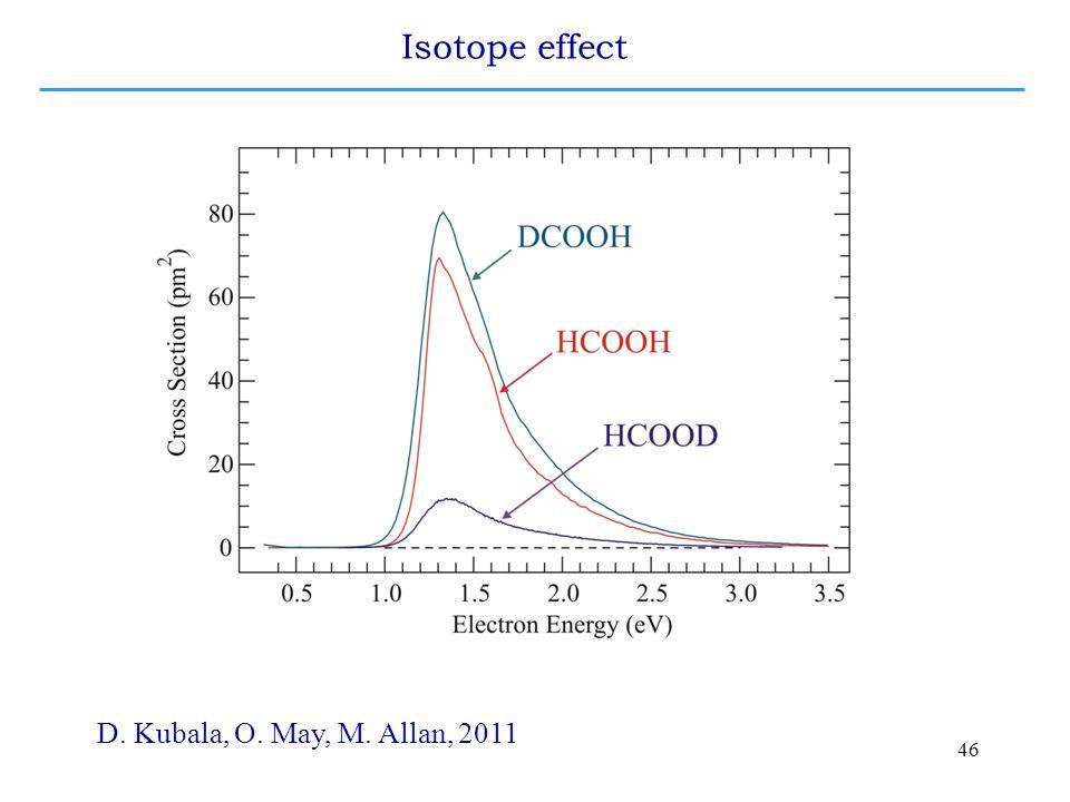 46 Isotope effect D. Kubala, O. May, M. Allan, 2011
