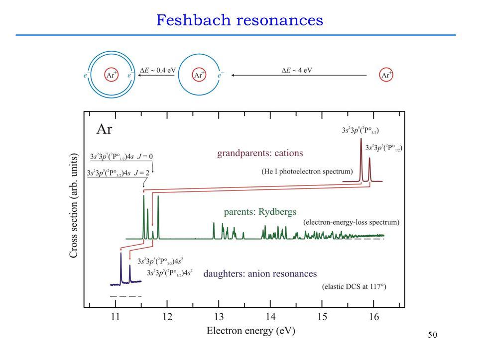 50 Feshbach resonances