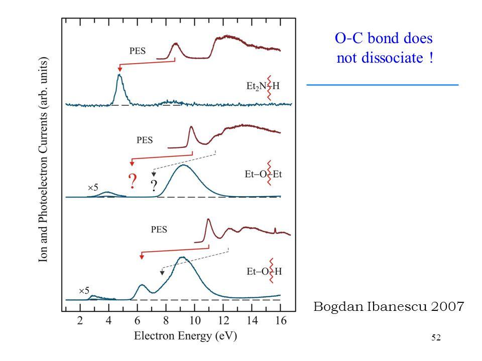 52 O - C bond does not dissociate ! Bogdan Ibanescu 2007