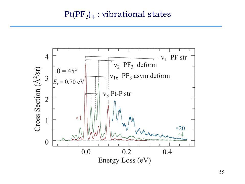55 Pt(PF 3 ) 4 : vibrational states