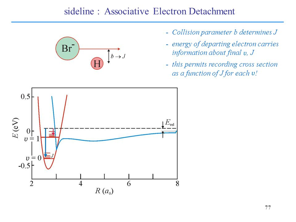 77 -Collision parameter b determines J -energy of departing electron carries information about final, J -this permits recording cross section as a function of J for each .