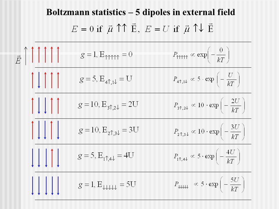 Boltzmann statistics – 5 dipoles in external field