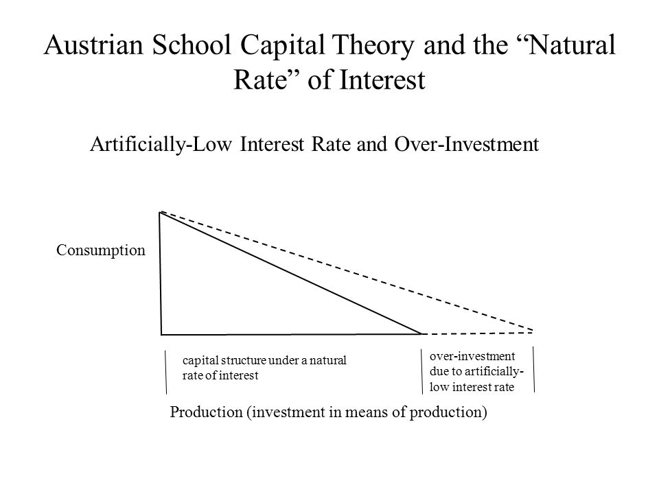 Austrian School Capital Theory and the Natural Rate of Interest