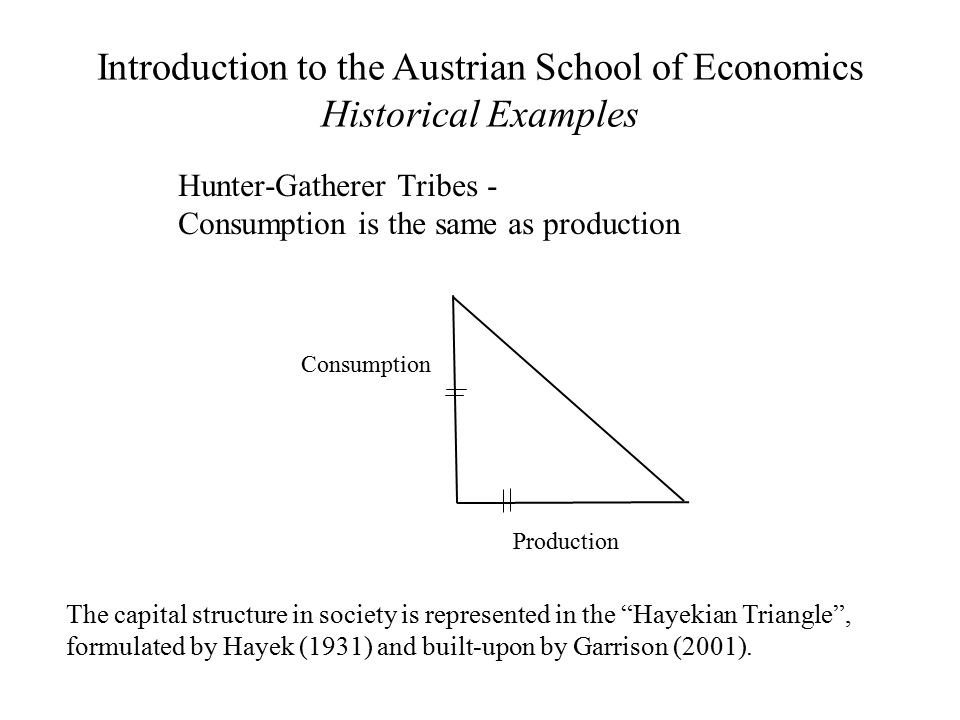 Introduction to the Austrian School of Economics Historical Examples The capital structure in society is represented in the Hayekian Triangle , formulated by Hayek (1931) and built-upon by Garrison (2001).