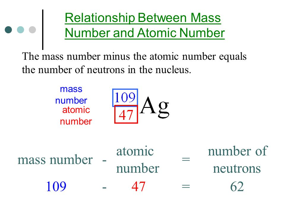 The mass number minus the atomic number equals the number of neutrons in the nucleus.