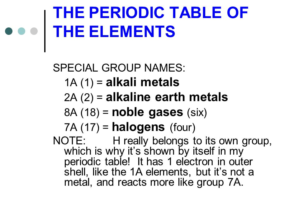THE PERIODIC TABLE OF THE ELEMENTS SPECIAL GROUP NAMES: 1A (1) = alkali metals 2A (2) = alkaline earth metals 8A (18) = noble gases (six) 7A (17) = halogens (four) NOTE:H really belongs to its own group, which is why it's shown by itself in my periodic table.