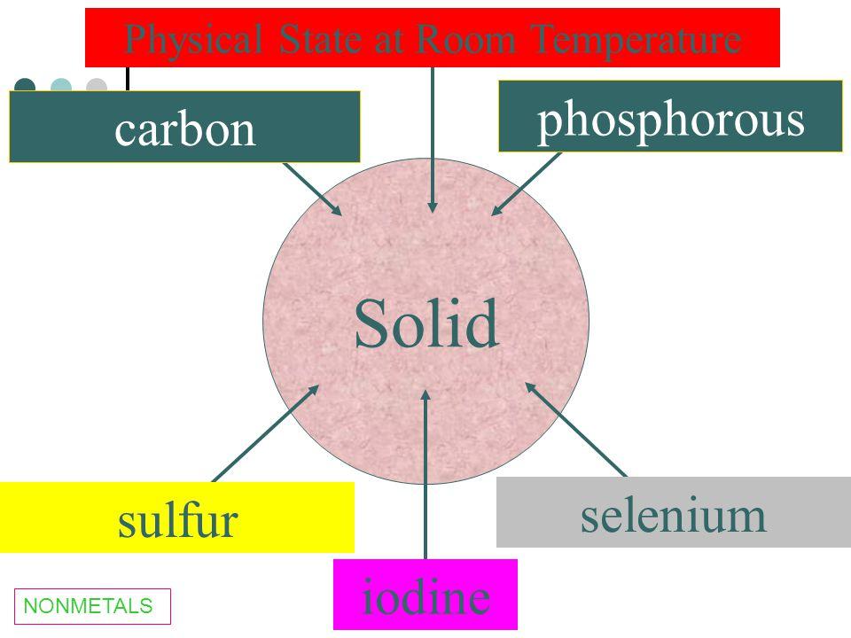 Solid sulfur selenium Physical State at Room Temperature phosphorouscarbon iodine NONMETALS
