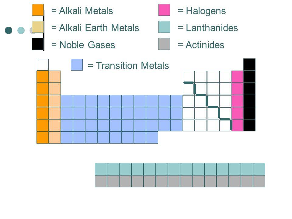 = Alkali Metals = Alkali Earth Metals = Noble Gases = Halogens = Lanthanides = Actinides = Transition Metals