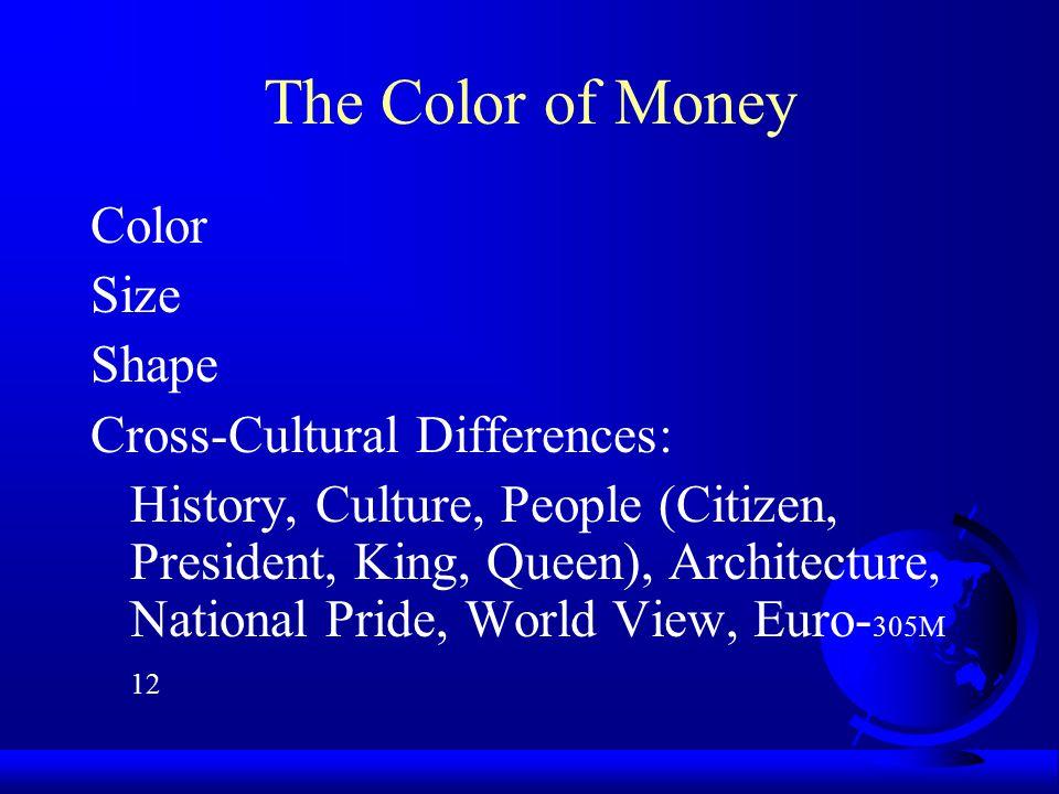Good Money Profiles Conscientious Steward (H-C; L- IMS) H satisfaction, L jobs, all Unethical Behavior Frugal Budgeter (H-B; L-E) H Satisfaction Evil, Budget, Charity, Importance, Motivator, Success