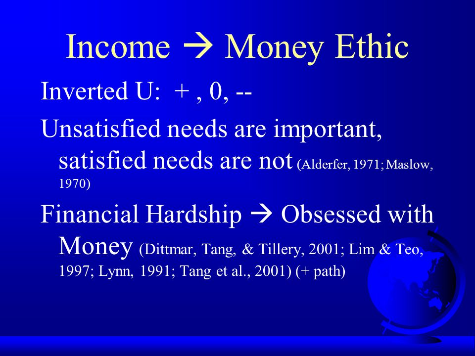 A Model of Unethical Behavior Model Z Income Money Ethic Culture Commitment Unethical Behavior Pay Satisfaction Jobs Sex