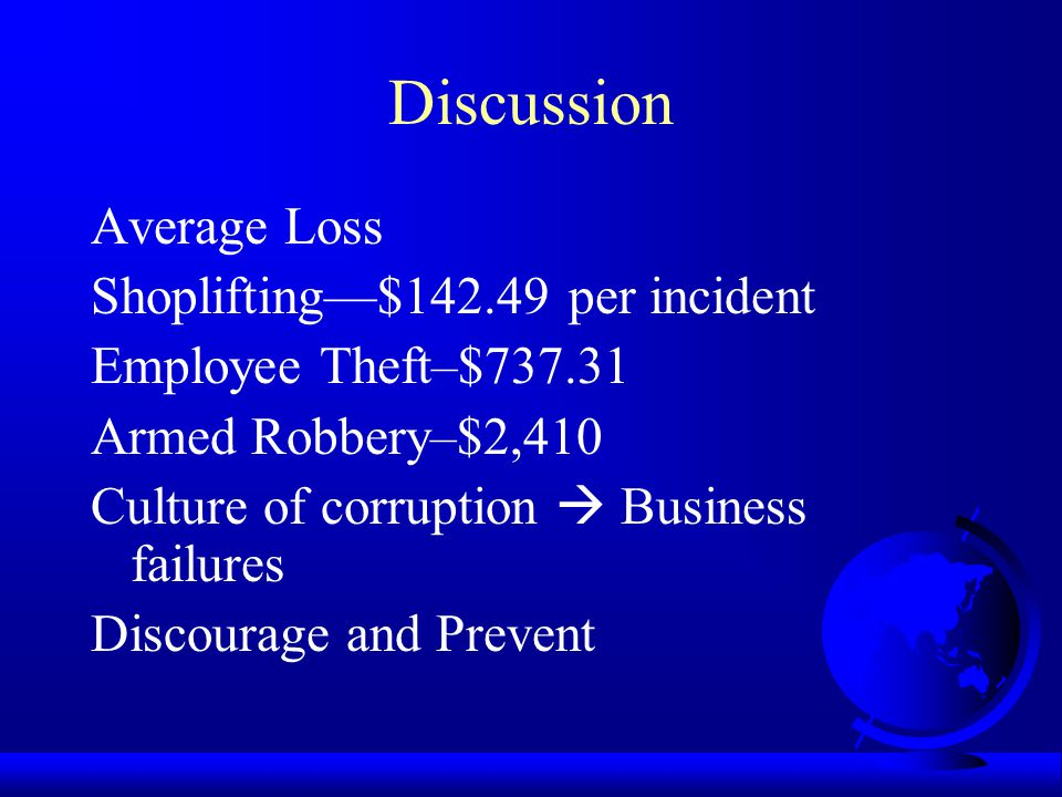 Discussion Financial loss is attributed to Employee Theft--38.4% Shoplifting—35.6% Administrative Error –19.4% Vender Theft—6.4%