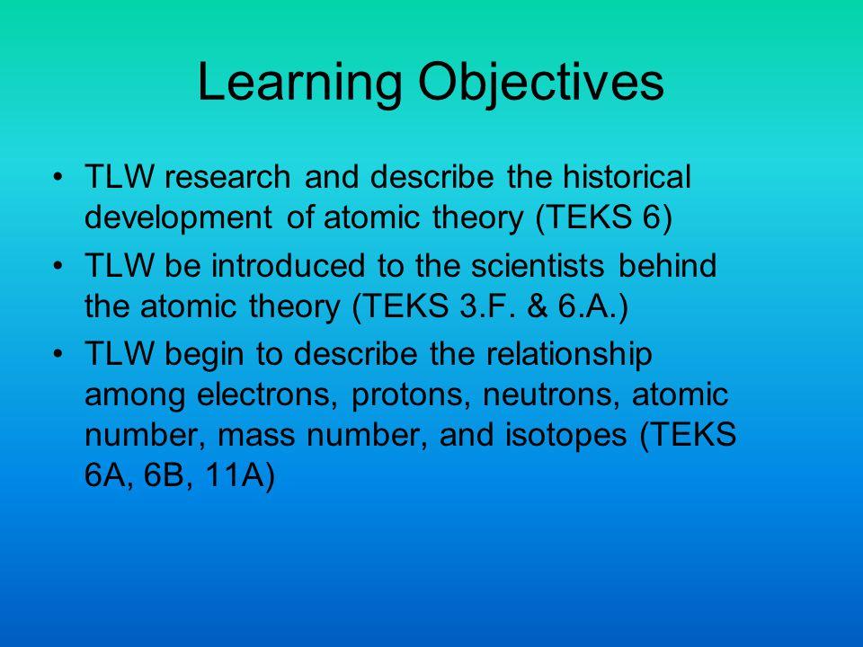 Marie Skodowska Curie 1.Date = 1911 2. Discovery = a.