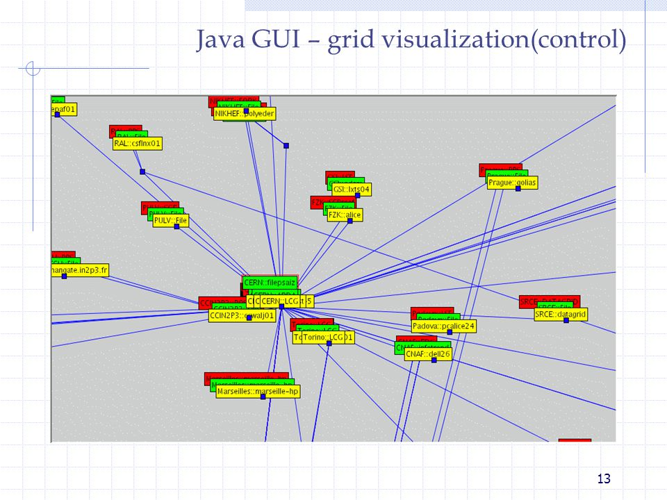 13 Java GUI – grid visualization(control)