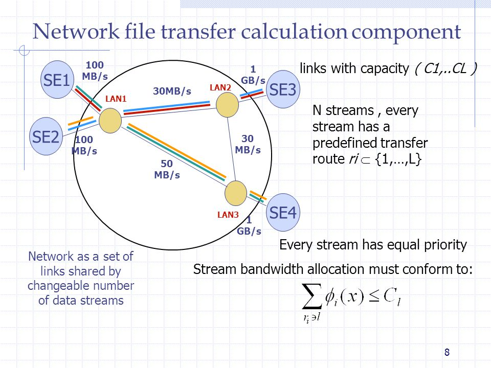 8 Network file transfer calculation component Network as a set of links shared by changeable number of data streams SE1 SE2 SE3 SE4 100 MB/s 30MB/s 50 MB/s 30 MB/s 1 GB/s 100 MB/s LAN1 LAN2 LAN3 links with capacity ( C1,..CL ) N streams, every stream has a predefined transfer route ri  {1,…,L} Every stream has equal priority Stream bandwidth allocation must conform to: