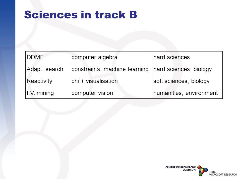 DDMFcomputer algebrahard sciences Adapt.