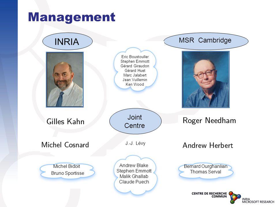 Management INRIA MSR Cambridge Joint Centre J.-J.