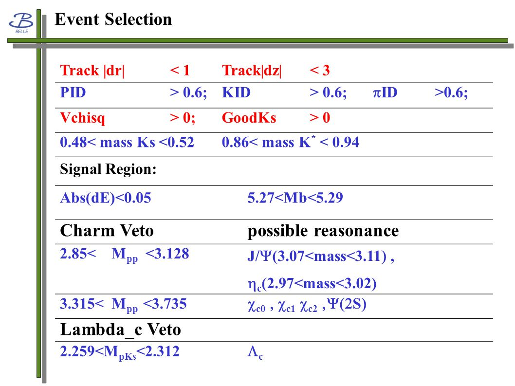 Compare with prevous result(exp7-exp13) Note: Mpp<3.4GeV