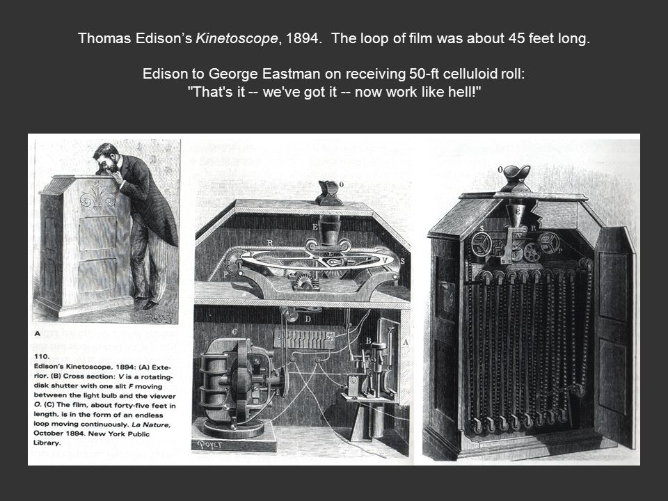 Thomas Edison's Kinetoscope, 1894. The loop of film was about 45 feet long.