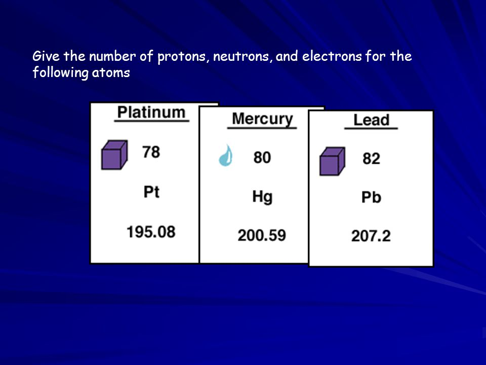 Give the number of protons, neutrons, and electrons for the following atoms