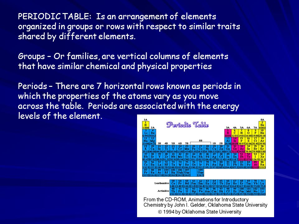 PERIODIC TABLE: Is an arrangement of elements organized in groups or rows with respect to similar traits shared by different elements. Groups – Or fam