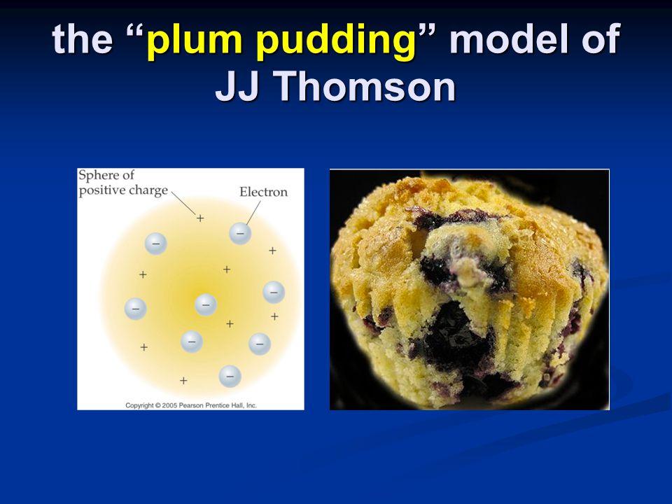 "the ""plum pudding"" model of JJ Thomson"