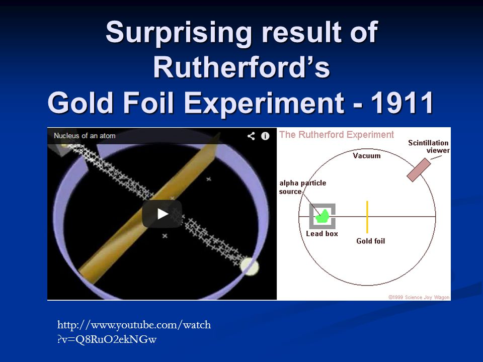 http://www.youtube.com/watch ?v=Q8RuO2ekNGw Surprising result of Rutherford's Gold Foil Experiment - 1911