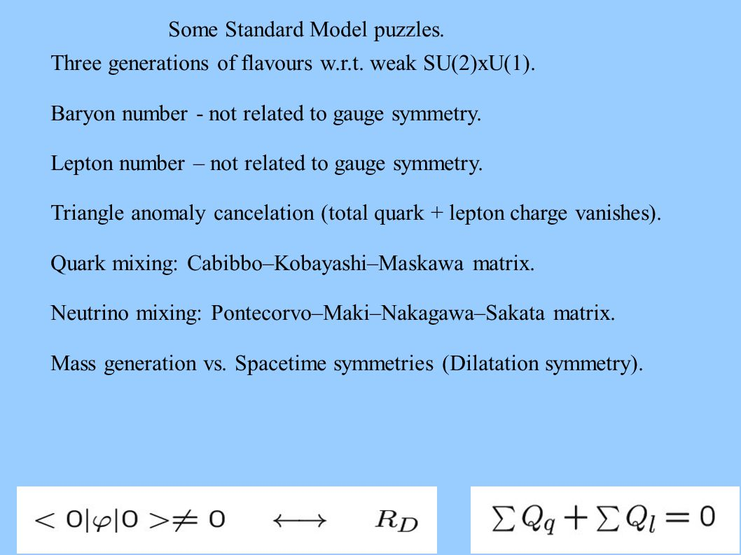 Some Standard Model puzzles. Three generations of flavours w.r.t. weak SU(2)xU(1). Baryon number - not related to gauge symmetry. Lepton number – not