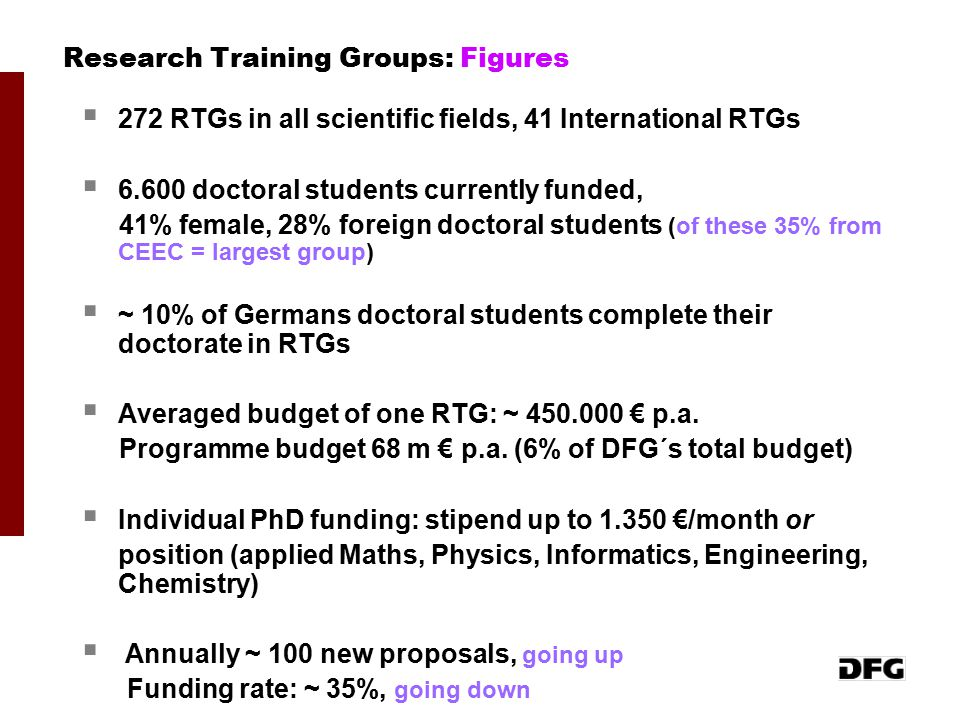 Research Training Groups: Figures  272 RTGs in all scientific fields, 41 International RTGs  6.600 doctoral students currently funded, 41% female, 2