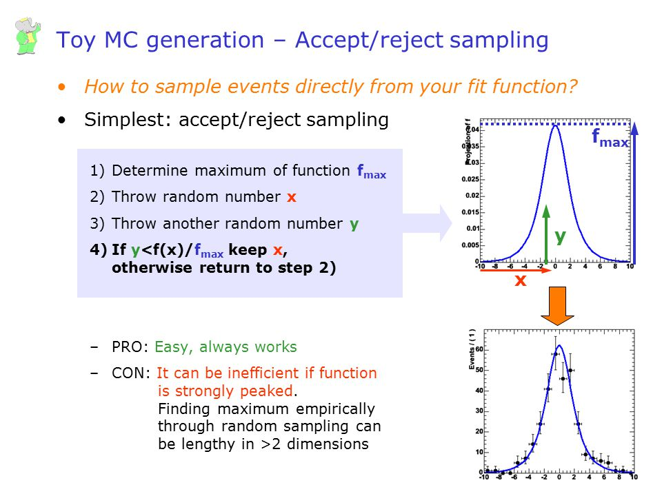 Wouter Verkerke, UCSB Toy MC generation – Accept/reject sampling How to sample events directly from your fit function? Simplest: accept/reject samplin