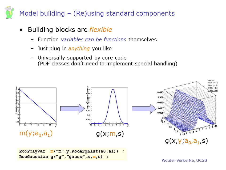 Wouter Verkerke, UCSB Model building – (Re)using standard components Building blocks are flexible –Function variables can be functions themselves –Jus