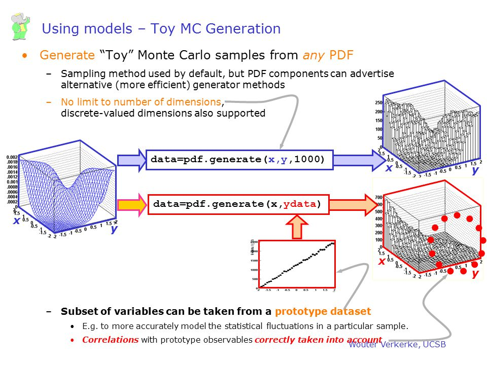 "Wouter Verkerke, UCSB Using models – Toy MC Generation data=pdf.generate(x,ydata) data=pdf.generate(x,y,1000) Generate ""Toy"" Monte Carlo samples from"