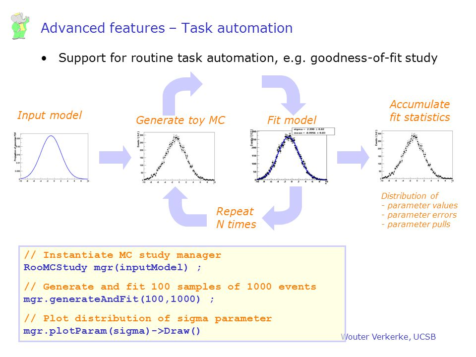 Wouter Verkerke, UCSB Advanced features – Task automation Support for routine task automation, e.g. goodness-of-fit study Input model Generate toy MCF