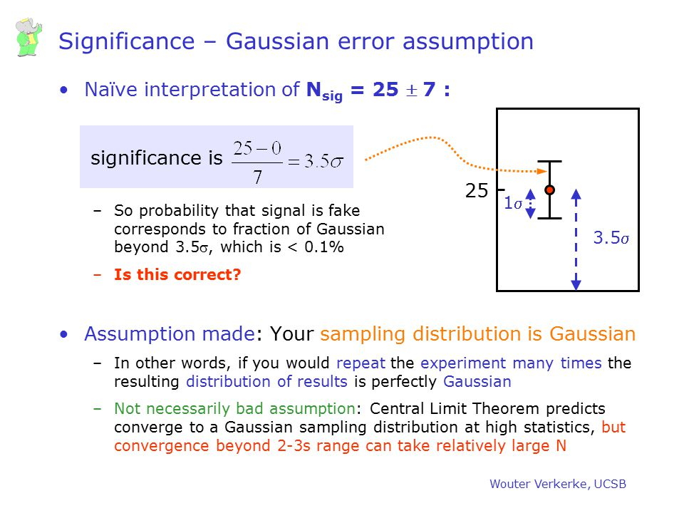 Wouter Verkerke, UCSB Significance – Gaussian error assumption Naïve interpretation of N sig = 25  7 : significance is –So probability that signal is