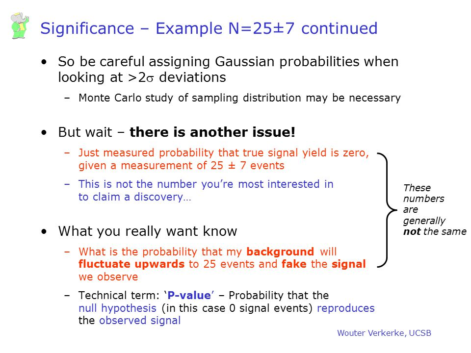 Wouter Verkerke, UCSB Significance – Example N=25±7 continued So be careful assigning Gaussian probabilities when looking at >2 deviations –Monte Car