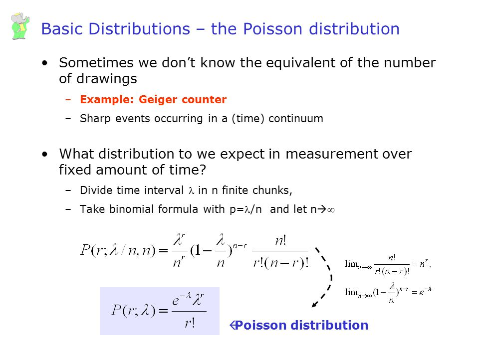 Wouter Verkerke, UCSB Basic Distributions – the Poisson distribution Sometimes we don't know the equivalent of the number of drawings –Example: Geiger