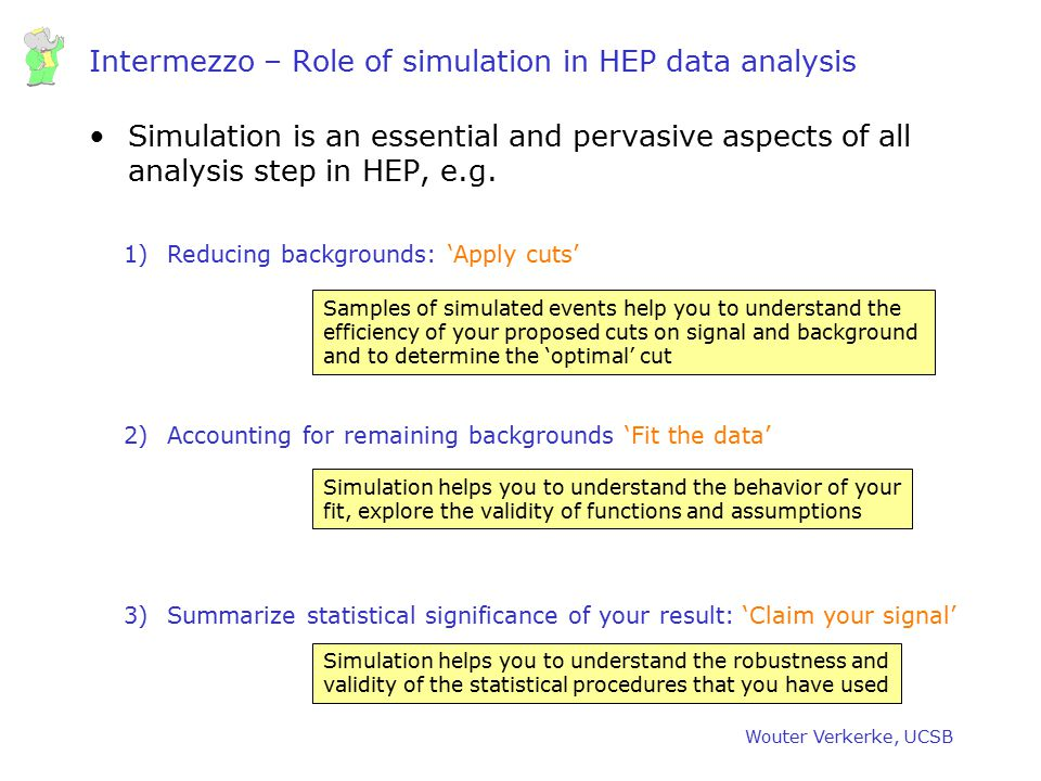 Wouter Verkerke, UCSB Intermezzo – Role of simulation in HEP data analysis Simulation is an essential and pervasive aspects of all analysis step in HE