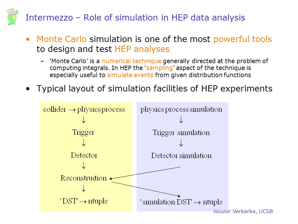 Wouter Verkerke, UCSB Intermezzo – Role of simulation in HEP data analysis Monte Carlo simulation is one of the most powerful tools to design and test