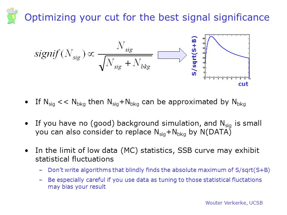 Wouter Verkerke, UCSB Optimizing your cut for the best signal significance If N sig << N bkg then N sig +N bkg can be approximated by N bkg If you hav