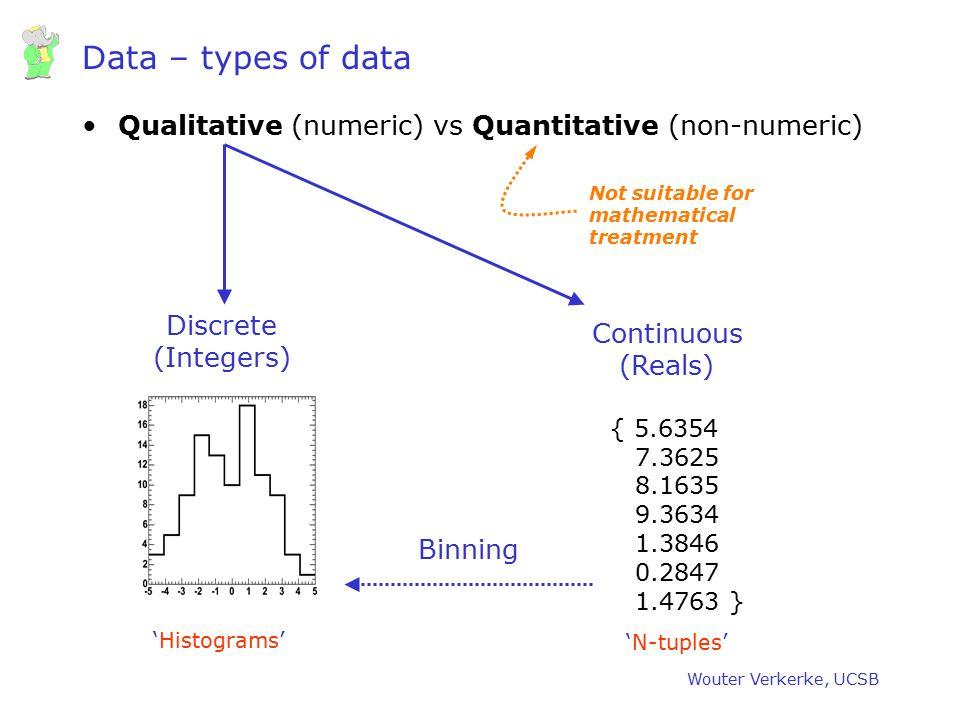 Wouter Verkerke, UCSB Multivariate data selection – Principal Component Analysis How to find principal axes of signal data sample –Goal: transform X=(x 1,x 2 ) to U=(u 1,u 2 ) 1)Compute variance matrix Cov(X) 2)Compute eigenvalues i and eigenvectors v i 3)Construct rotation matrix T = Col(v i ) T 4)Finally calculate u i = Tx i Eliminate u i with smallest amount of variation –u 1 in example –Just cut on u 2 Software tip: in ROOT the class TPrincipal does all the hard work for you u1u1 u2u2 u1u1 u2u2