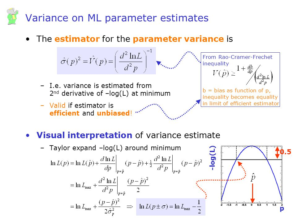 Wouter Verkerke, UCSB p Variance on ML parameter estimates The estimator for the parameter variance is –I.e. variance is estimated from 2 nd derivativ
